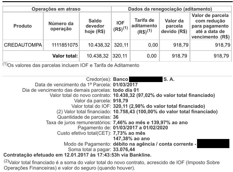 Renegociação - exemplo - multiplicação das dívidas